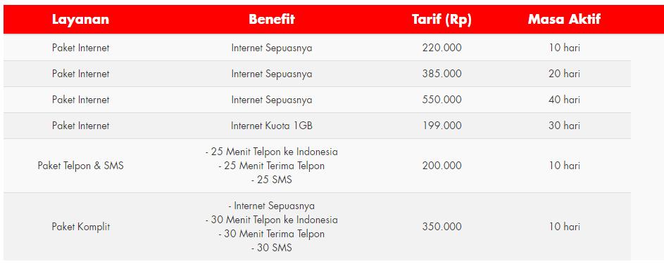 Image Result For Paket Internet Xla